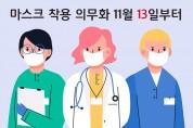 마스크 착용 의무화 11월 13일부터 과태료 부과